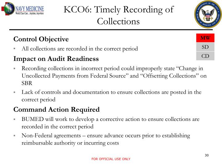 KCO6: Timely Recording of Collections