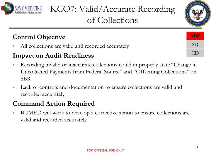 KCO7: Valid/Accurate Recording of Collections