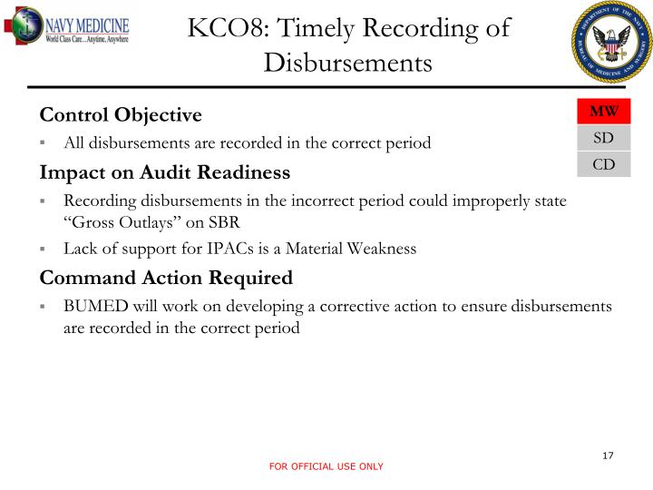 KCO8: Timely Recording of Disbursements
