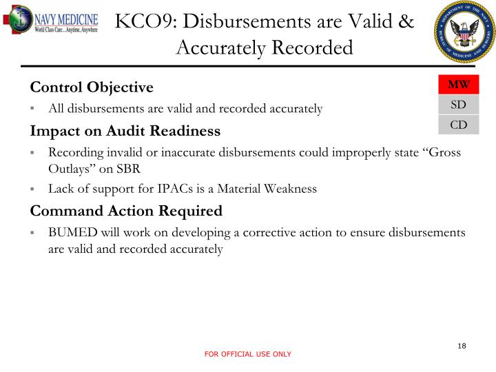 KCO9: Disbursements are Valid & Accurately Recorded