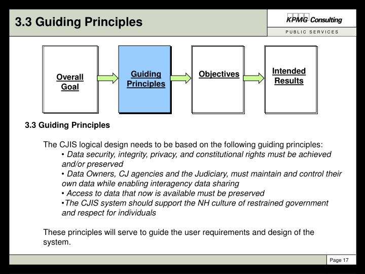 it guiding principles Caliper's guiding principles define our industry leading standards in employee assessments.