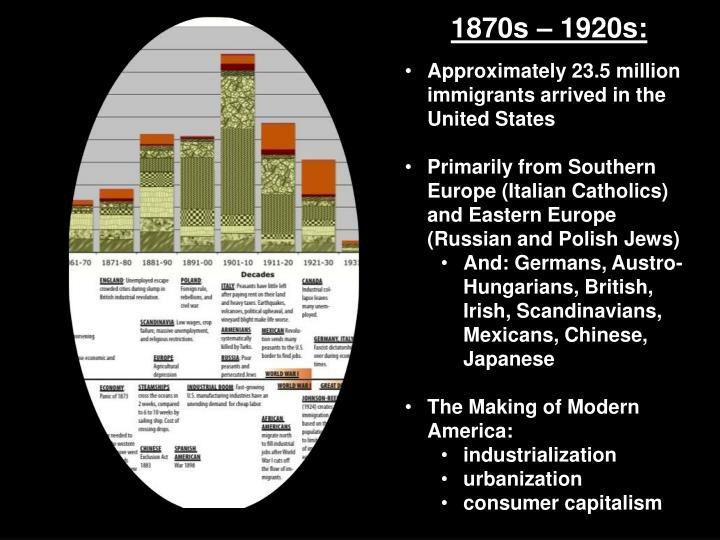 1870s – 1920s: