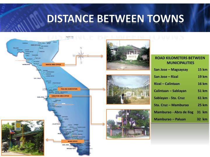 Distance between towns