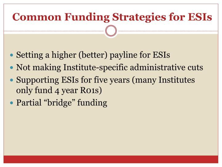 Common Funding Strategies for ESIs
