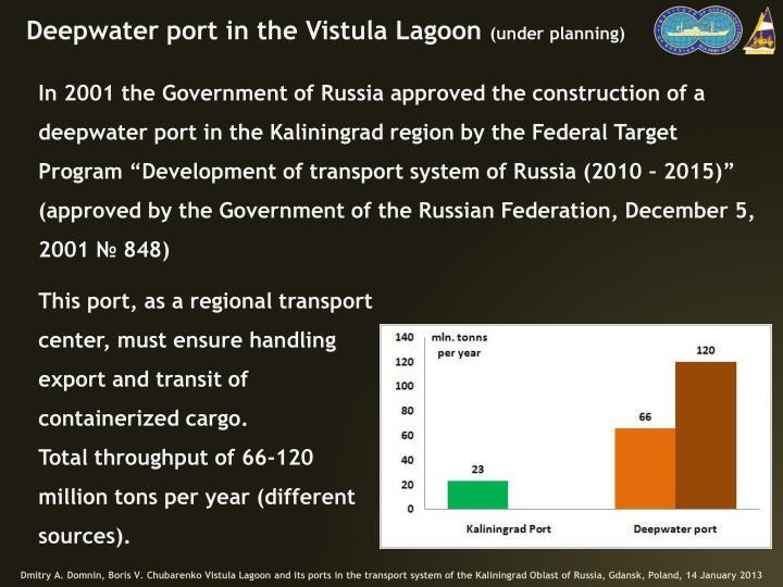 Deepwater port in the Vistula