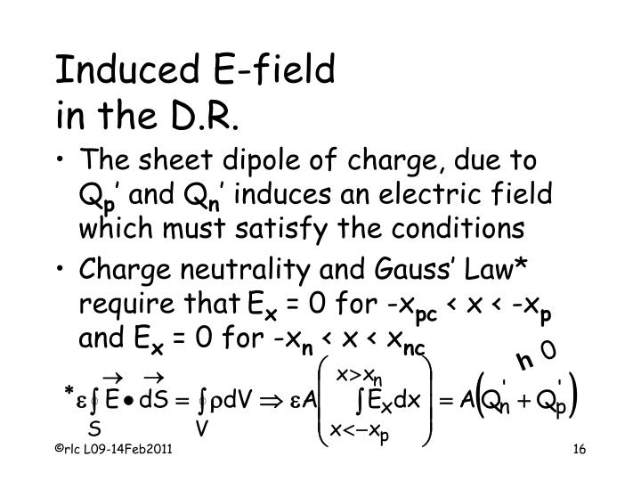 Induced E-field