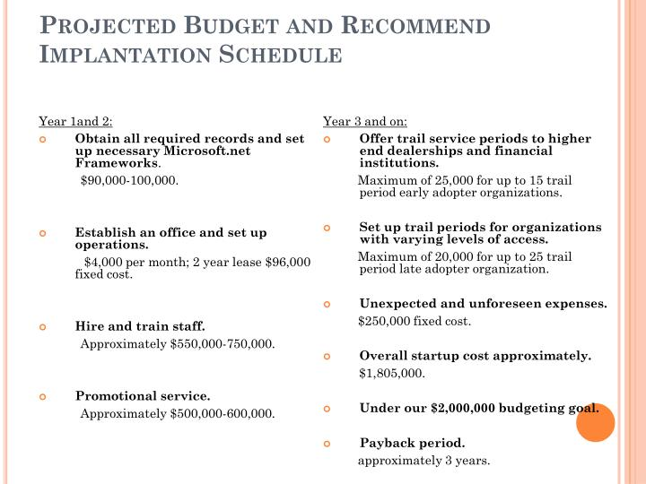 Projected Budget and Recommend Implantation Schedule