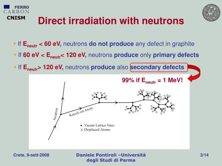 Direct irradiation with neutrons