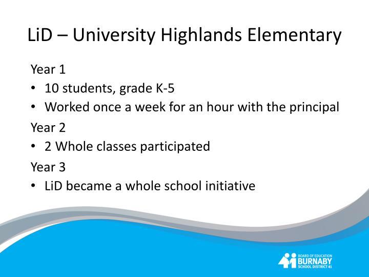 Lid university highlands elementary