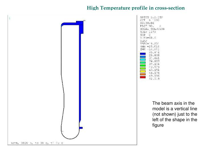 High Temperature profile in cross-section