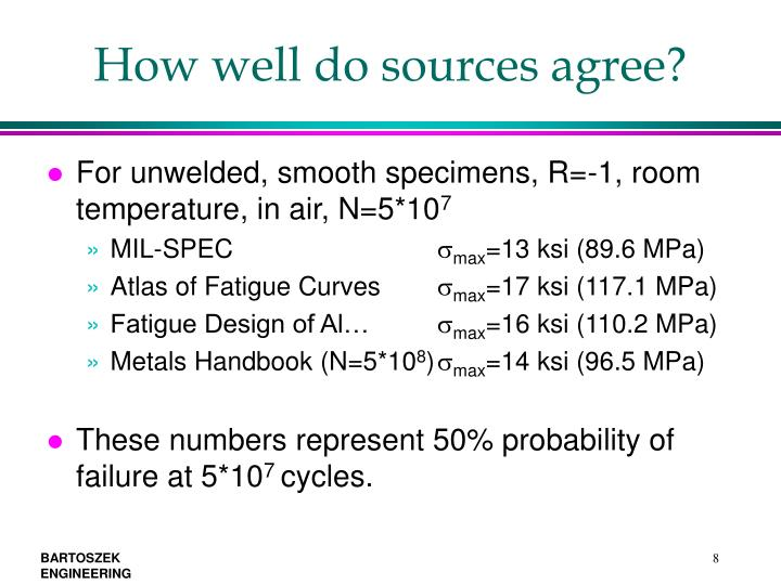 How well do sources agree?