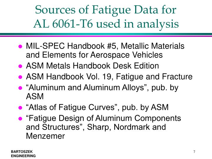 Sources of Fatigue Data for