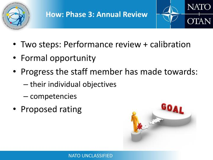 How: Phase 3: Annual Review