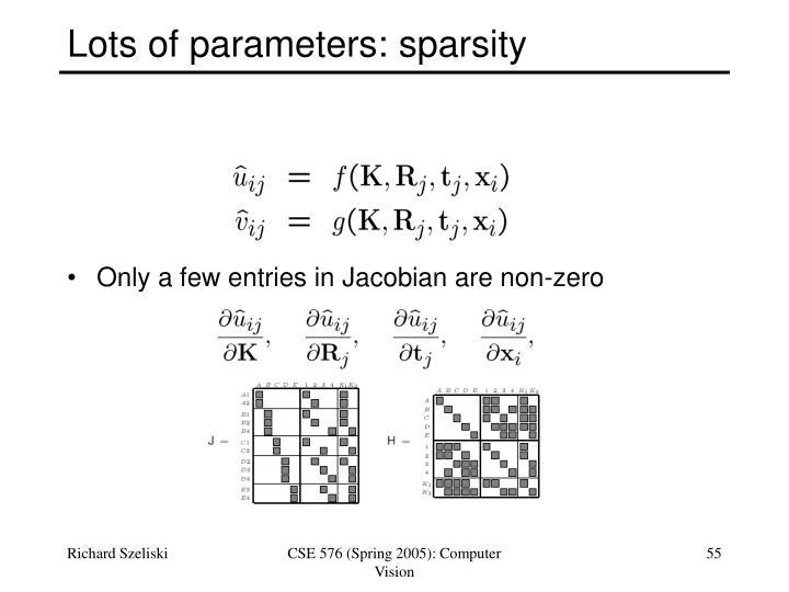 Lots of parameters: sparsity