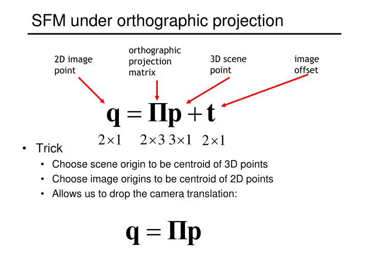 SFM under orthographic projection