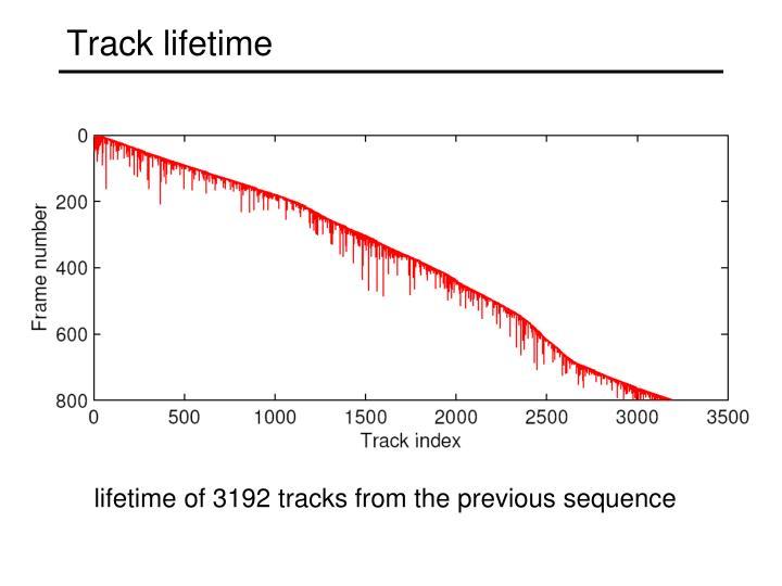 Track lifetime