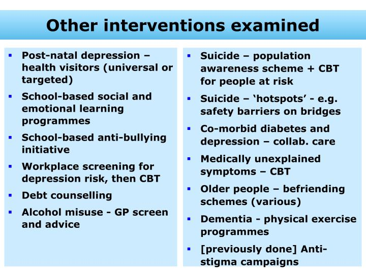 Other interventions examined
