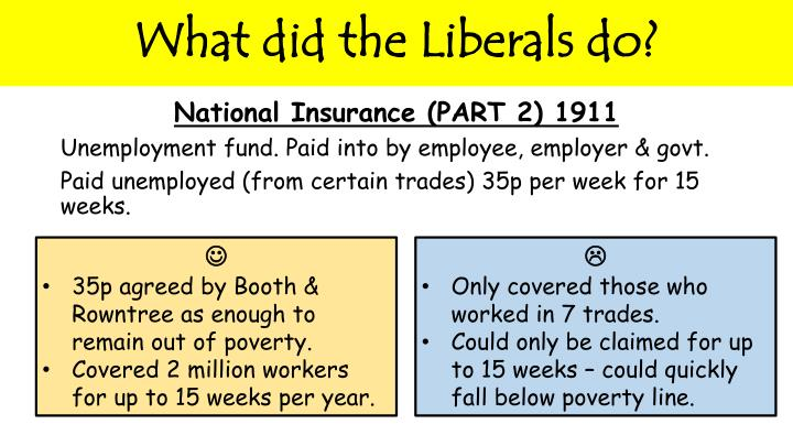 What did the Liberals do?