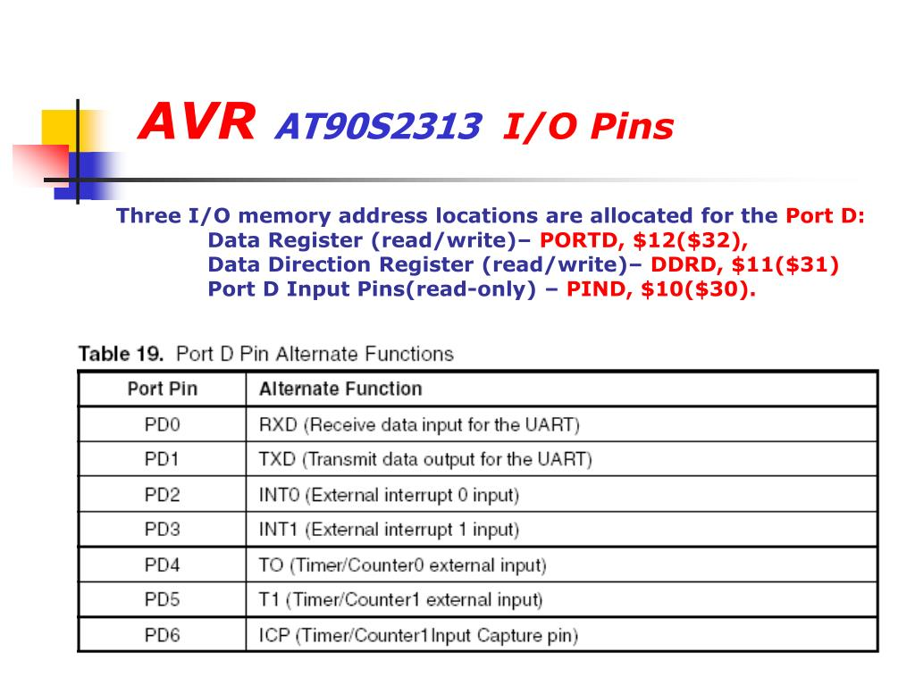 PPT - AVR Microcontrollers PowerPoint Presentation - ID:2710888