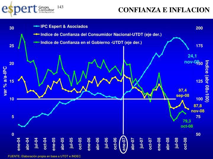 CONFIANZA E INFLACION
