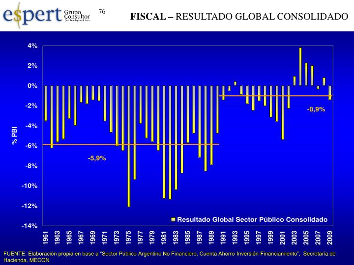 FISCAL –