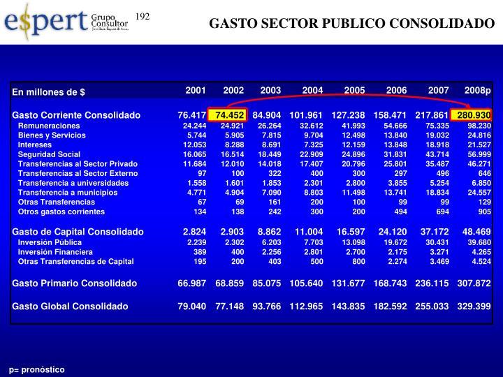GASTO SECTOR PUBLICO CONSOLIDADO