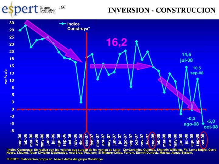 INVERSION - CONSTRUCCION