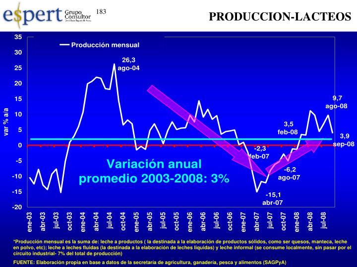 PRODUCCION-LACTEOS
