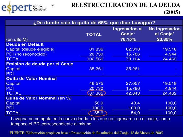 REESTRUCTURACION DE LA DEUDA (2005)