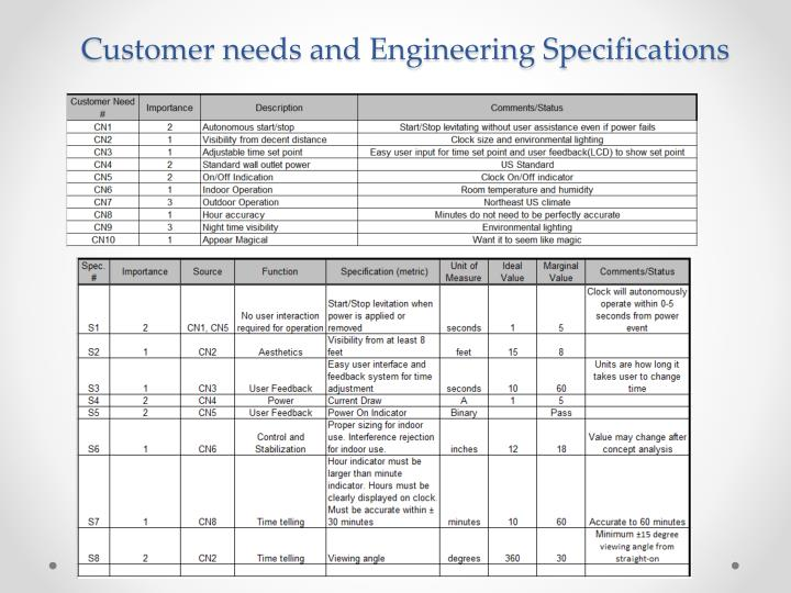 Customer needs and engineering specifications