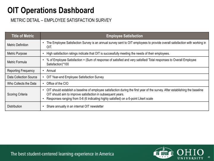 OIT Operations Dashboard