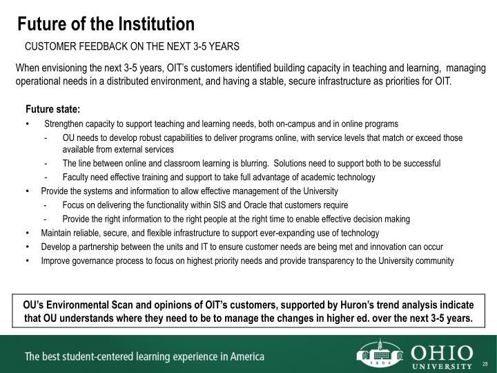 Future of the Institution