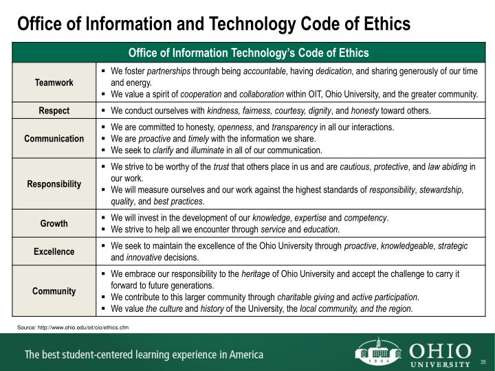Office of Information and Technology Code of Ethics