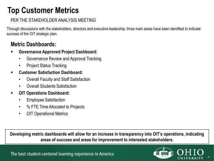 Top Customer Metrics