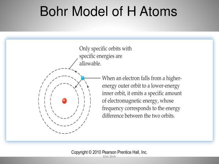 Bohr Model of H Atoms