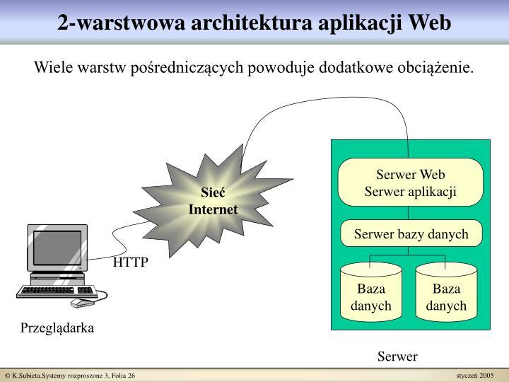 2-warstwowa architektura aplikacji Web