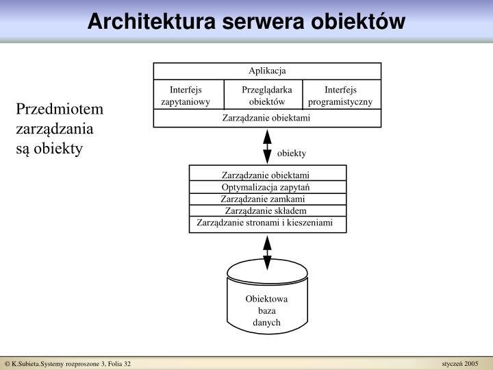 Architektura serwera obiektów