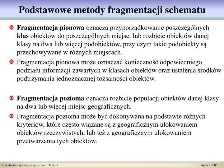 Podstawowe metody fragmentacji schematu