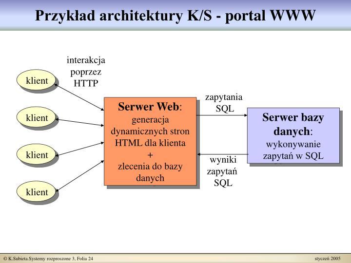 Przykład architektury K/S - portal WWW