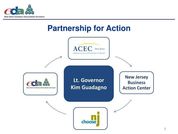 Partnership for Action