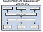 government economic strategy challenges
