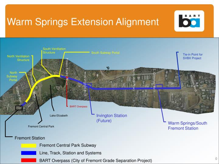 warm springs extension alignment n.