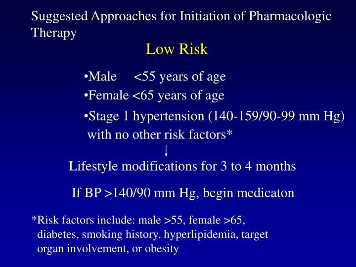 Suggested Approaches for Initiation of Pharmacologic Therapy