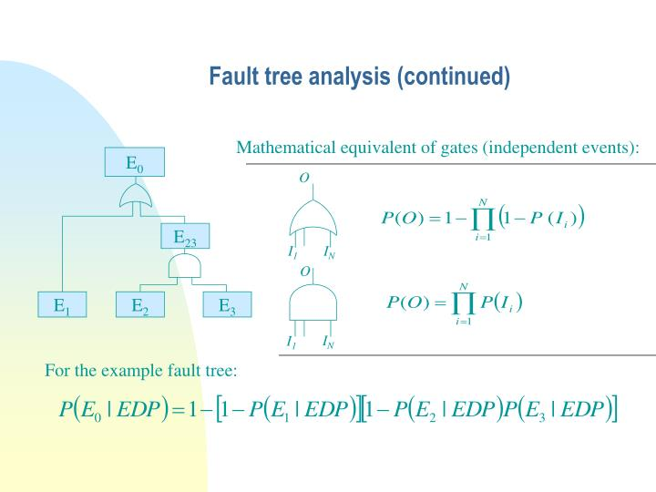 Fault tree analysis continued