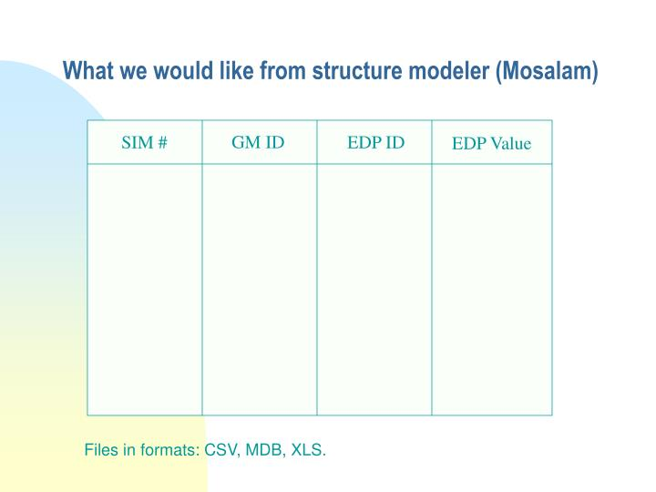 What we would like from structure modeler (Mosalam)