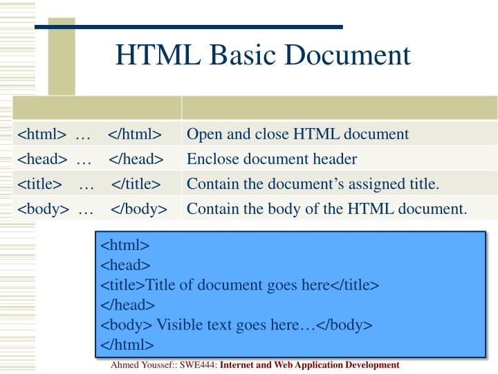 HTML Basic Document