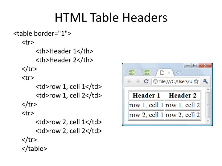 HTML Table Headers