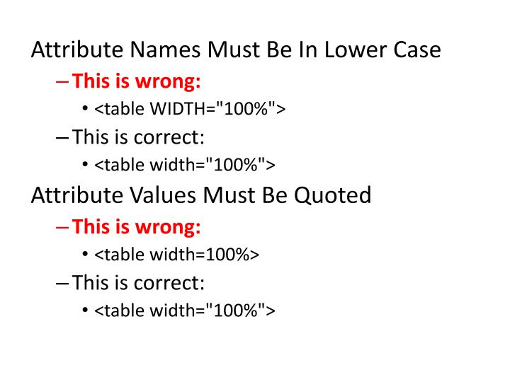 Attribute Names Must Be In Lower Case
