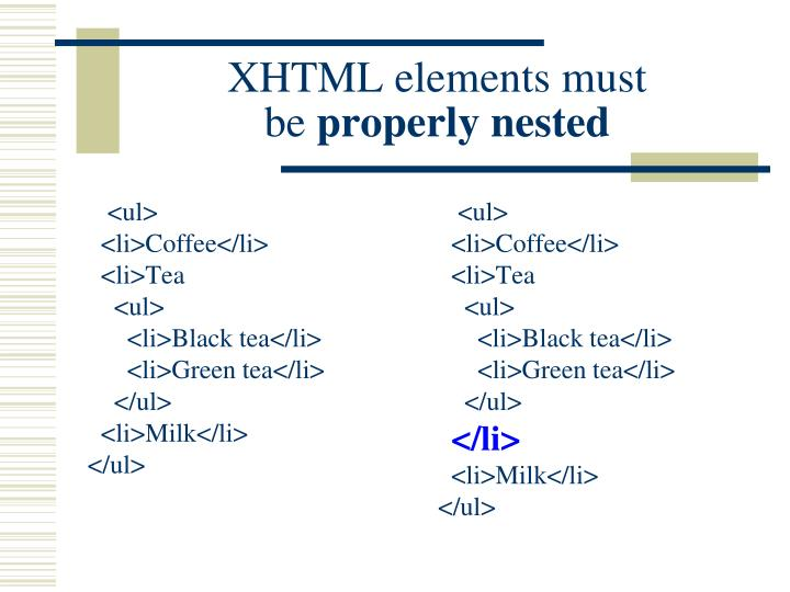 XHTML elements must be