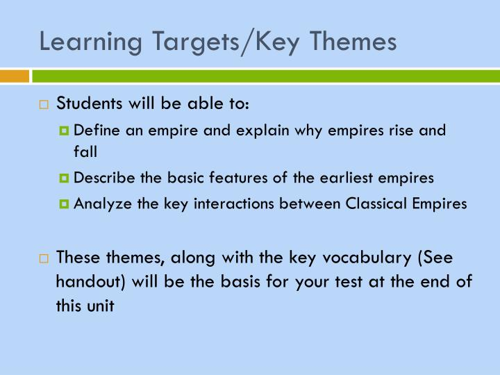 Learning targets key themes